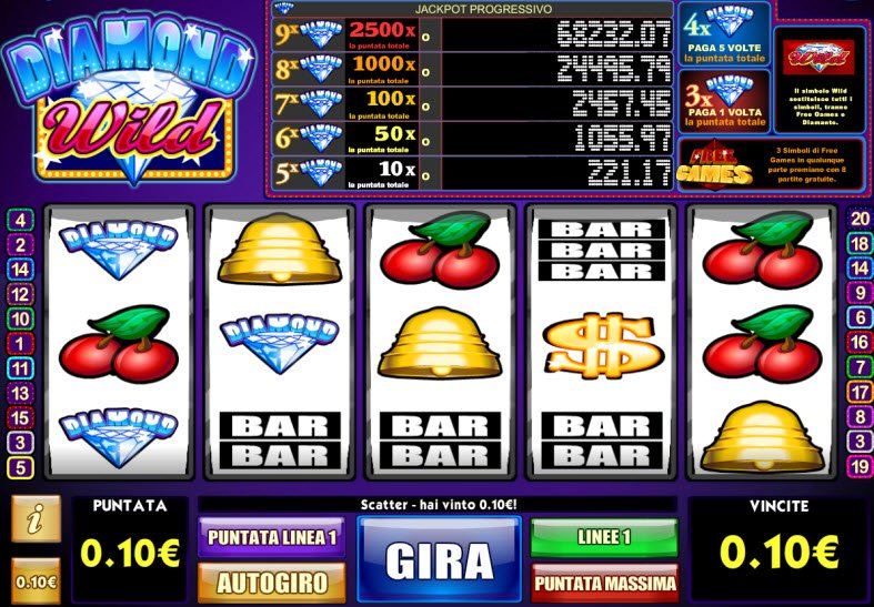 Online Casino bestes 161807