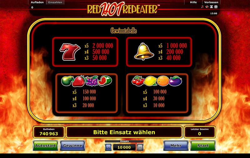 Online Casino Gewinne 580548