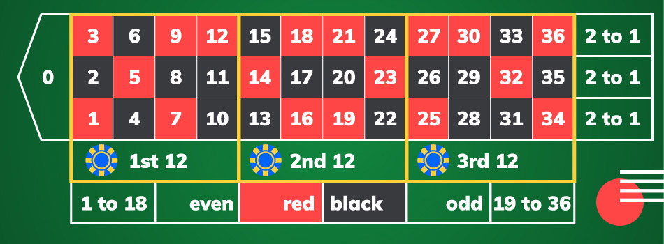 Welches Lotto System 207272