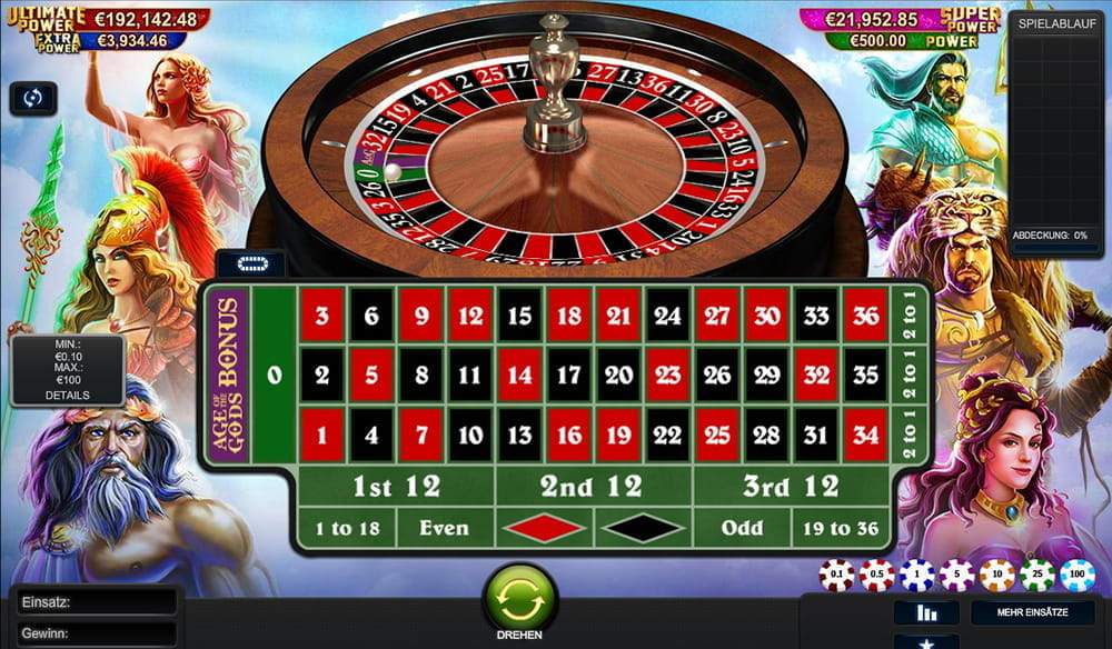 Glücksspiel Türkei William 431377