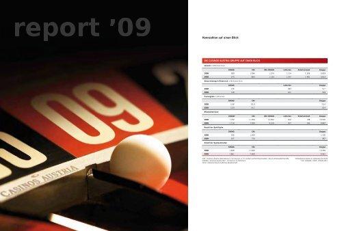 Besten Sportwetten 210697