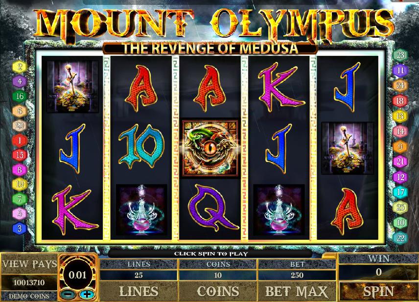 Online Casino Test 306933