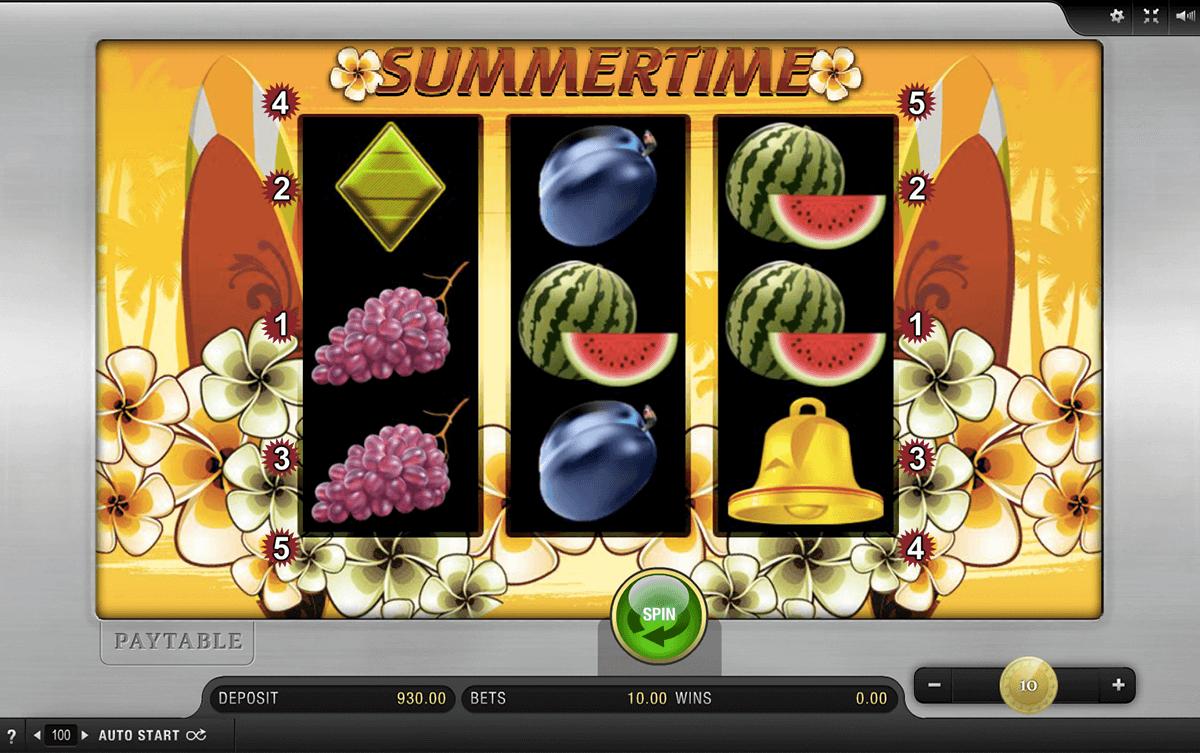 Casino Welcome Bonus 76000