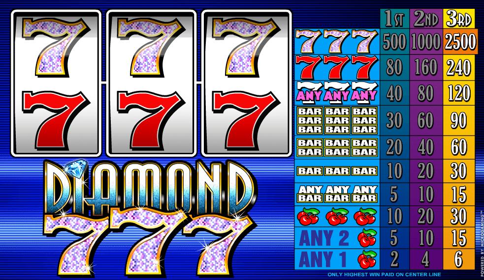Casino Spiele online 276742