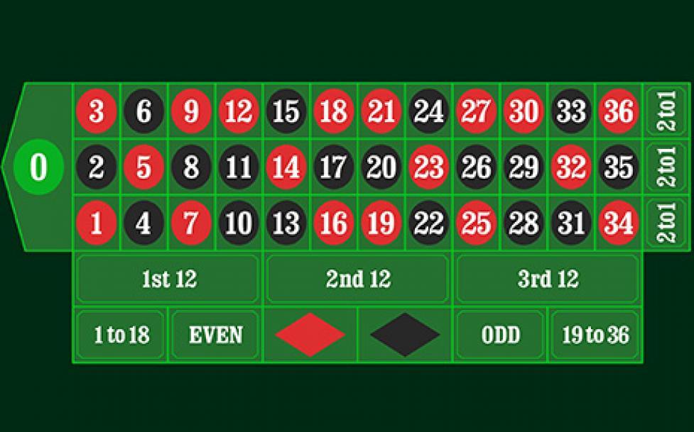 Roulette Gewinne 943429