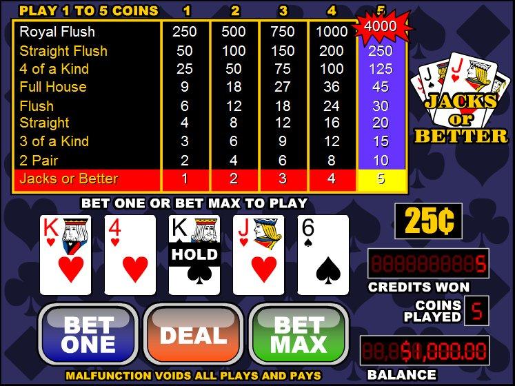 Beste online Casinos 334361