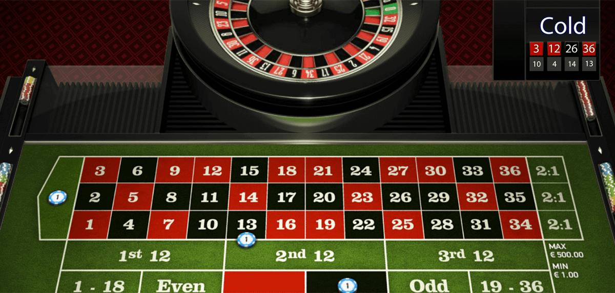 Bestes online Casino 586375