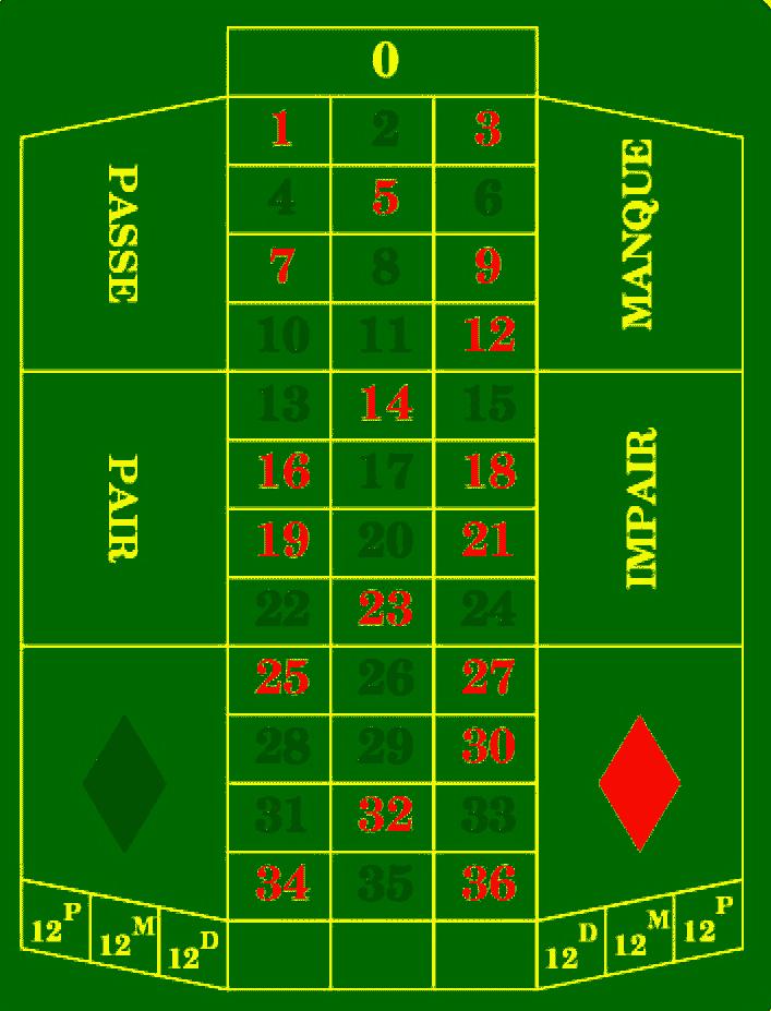 Casino Tipps 736224
