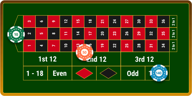 Roulette Zero Spiel 21555