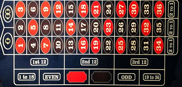 Europäisches Roulette Regeln 859890