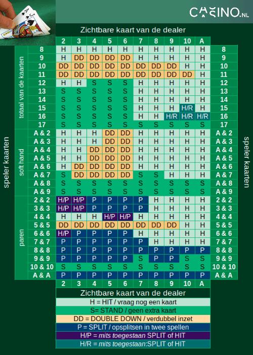Online Casino Niedersachsen 465688