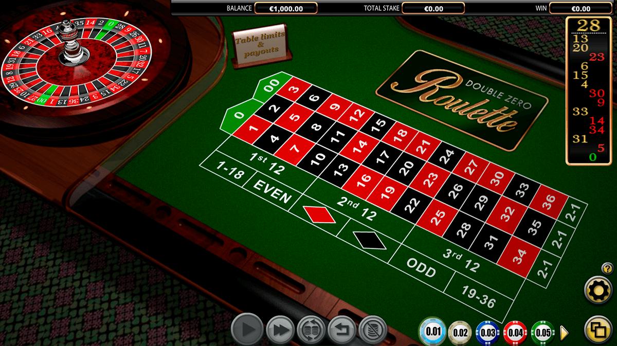 Roulette Regeln beste 324042