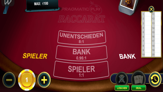 Roulette Tricks 647289