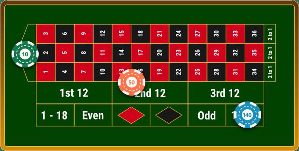 Roulette Zero 34844